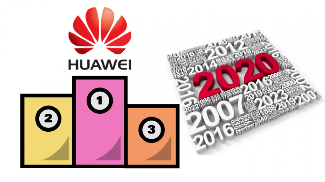best selling smartphones 2020 Huawei is reassessing its plan for becoming the world's best
