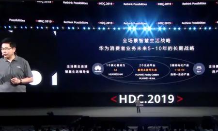hdc 2019 1+8+N