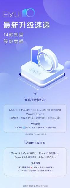 emui 10 14 devices china list
