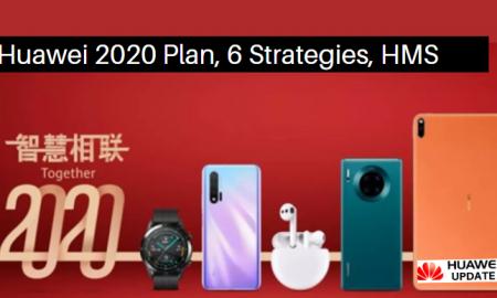 Huawei 2020 Plan, 6 Strategies, HMS