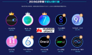 Huawei EMUI listed 1st in Master Lu Mobile UI rankings