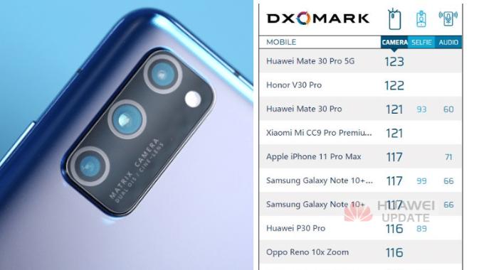 Honor V30 Pro 122 points in DXOMark