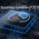 Kirin chip business timeline of 2019