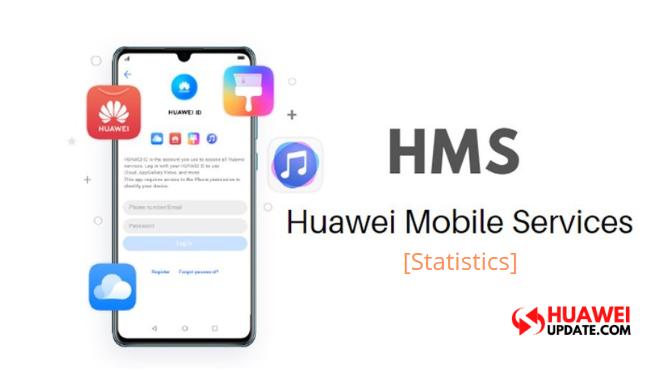 Huawei HMS Statistics