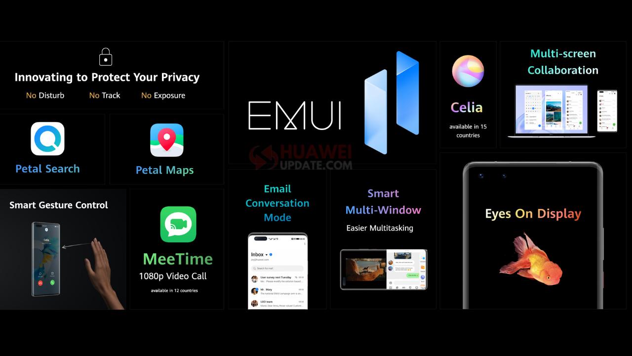 EMUI 11 stable update