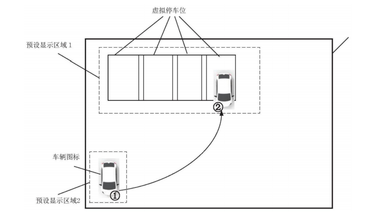 Automatic Parking Interaction Method