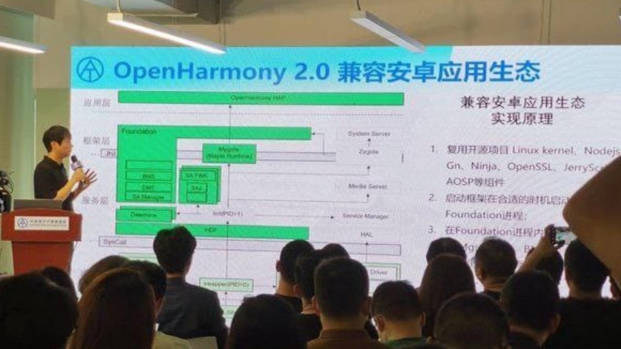 Hongmeng OpenHarmony 2.0