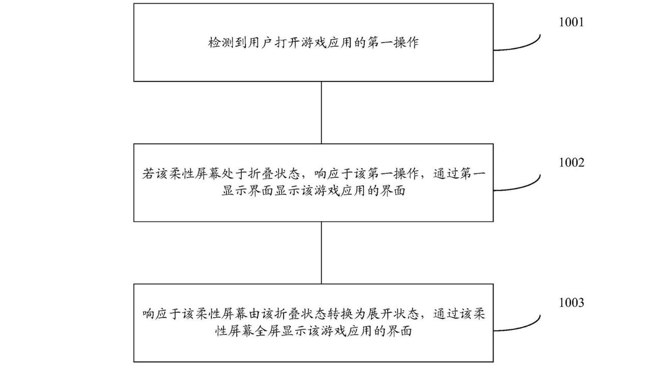 Huawei Flexible patent