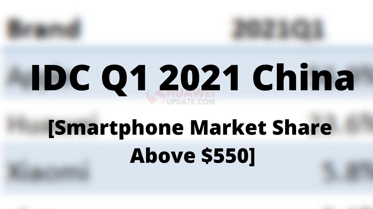 IDC Q1 2021 China Market Share Phone
