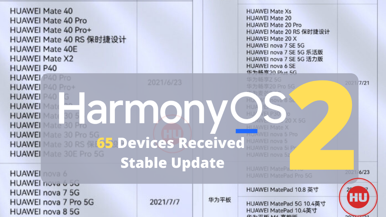 65 Huawei Devices - HarmonyOS Stable Update