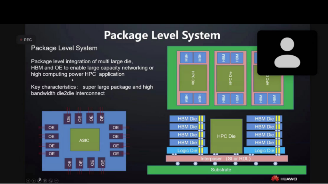 Package Level Systems