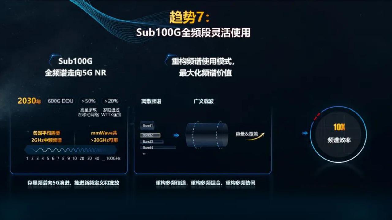 Huawei 2030 plan -HU